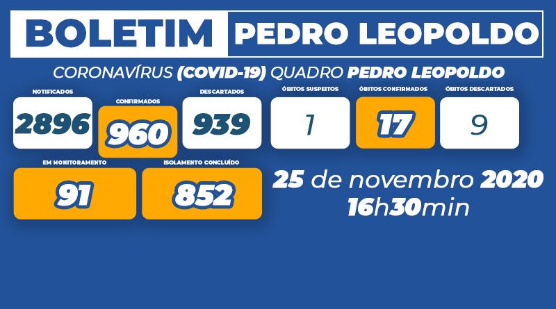 Boletim Covid-19 – 25/11/2020